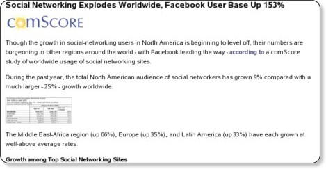 http://www.marketingcharts.com/interactive/social-networking-explodes-worldwide-facebook-user-base-up-153-5625/?camp=