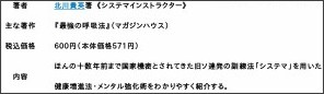 https://www.php.co.jp/books/detail.php?isbn=978-4-569-76022-3