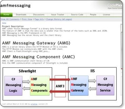 http://amfmessaging.codeplex.com/