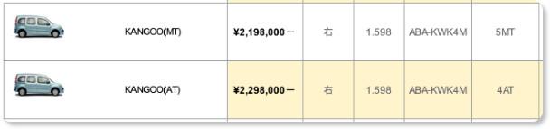 http://www.renault.jp/car_lineup/index.php?price=true