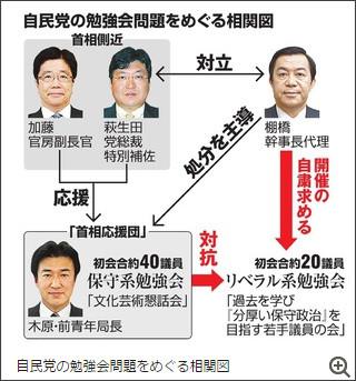 http://digital.asahi.com/articles/ASH775F3BH77UTFK00D.html