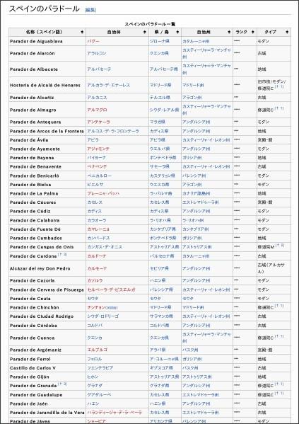 http://ja.wikipedia.org/wiki/%E3%83%91%E3%83%A9%E3%83%89%E3%83%BC%E3%83%AB