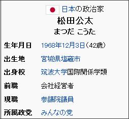 http://ja.wikipedia.org/wiki/%E6%9D%BE%E7%94%B0%E5%85%AC%E5%A4%AA