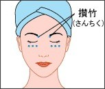 http://www.shiseido.co.jp/beauty/dictionary/skincare/0105.html
