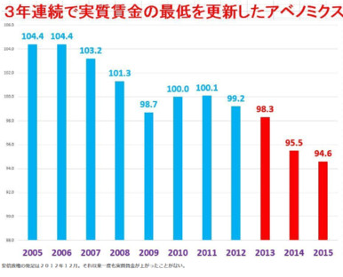 http://blog.goo.ne.jp/raymiyatake/e/f61382027ab5b10b51b7799b21547507