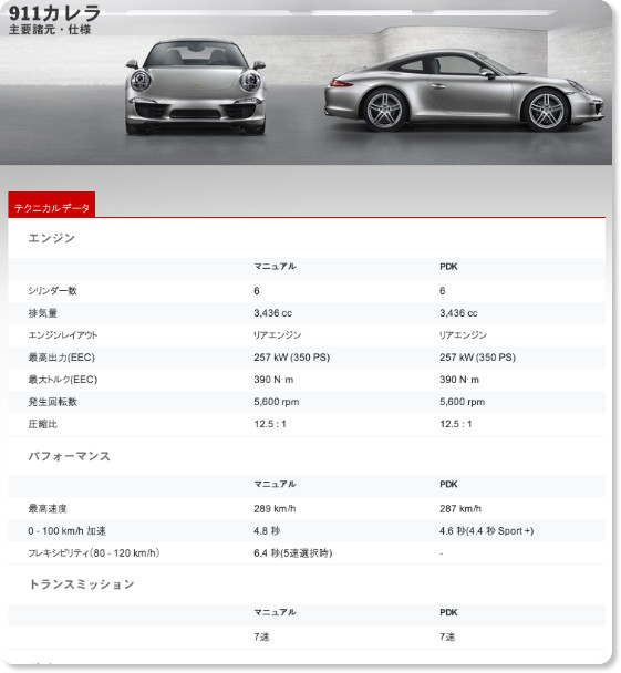 http://www.porsche.com/japan/jp/models/911/911-carrera/featuresandspecs/