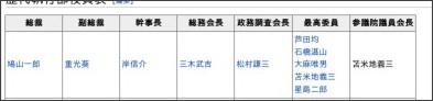 http://ja.wikipedia.org/wiki/%E6%97%A5%E6%9C%AC%E6%B0%91%E4%B8%BB%E5%85%9A