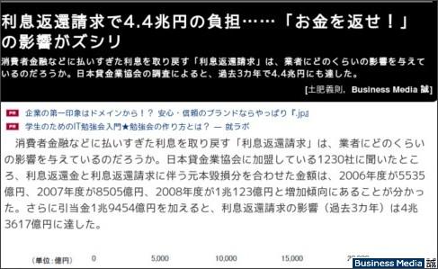 http://bizmakoto.jp/makoto/articles/0910/29/news043.html