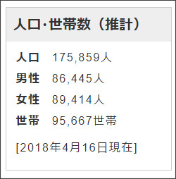 http://www.city.osaka.lg.jp/higashiyodogawa/