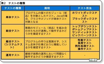 http://www.atmarkit.co.jp/fjava/rensai4/webjousiki10/webjousiki10_1.html