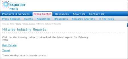 http://www.hitwise.com/us/press-center/industry-reports?j=13755687
