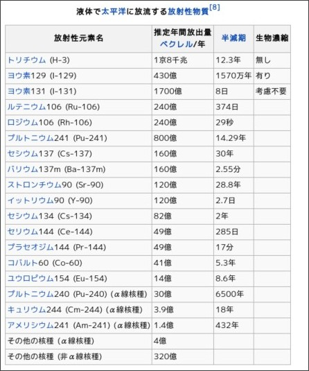 http://ja.wikipedia.org/wiki/%E5%85%AD%E3%83%B6%E6%89%80%E5%86%8D%E5%87%A6%E7%90%86%E5%B7%A5%E5%A0%B4