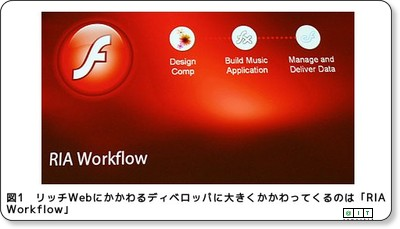 http://www.atmarkit.co.jp/fwcr/rensai/wcrwatch17/wcrwatch17.html
