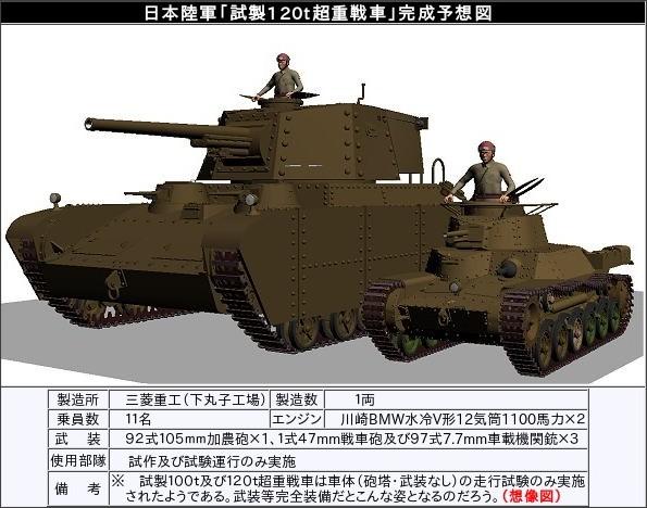 http://gunsight.jp/c/tank-3D%20120thtk.htm