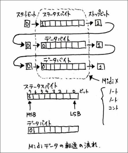 http://toucylab.exblog.jp/2615951