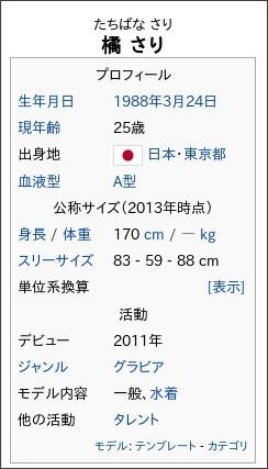 http://ja.wikipedia.org/wiki/%E6%A9%98%E3%81%95%E3%82%8A