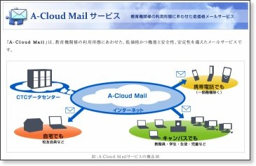 http://www.a-cloud.jp/acloud/mail/index.html