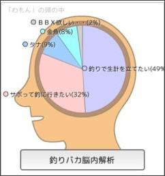 http://seibun.nosv.org/noug/maker.php/tsuttarou/?p=%A4%EF%A4%E2%A4%F3