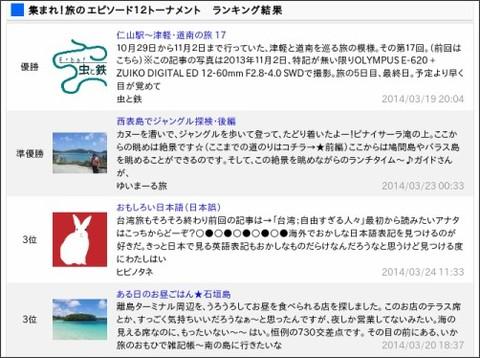 http://travel.blogmura.com/tmt_rankall7284.html