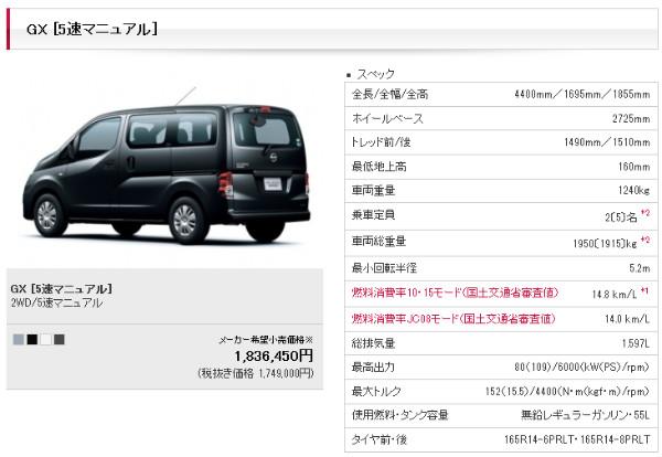 http://www.nissan.co.jp/NV200VANETTE/m200905g08.html?gradeID=G08&model=NV200VANETTE