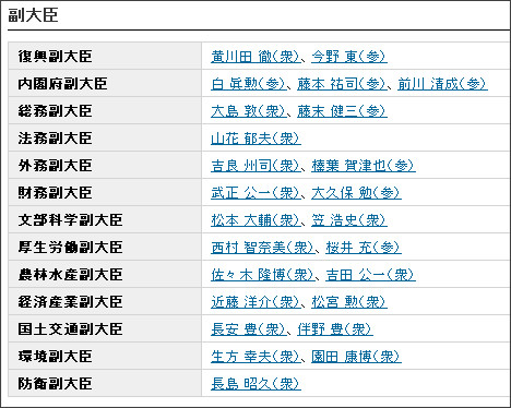 http://www.dpj.or.jp/about/dpj/sanyaku