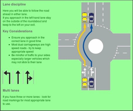 how to drive roundabout uk