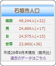 http://www.city.ishigaki.okinawa.jp/home/index.php