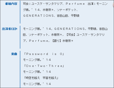 http://www2.nhk.or.jp/hensei/program/p.cgi?area=001&date=2014-04-20&ch=21&eid=19860&f=598