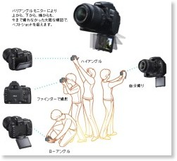 http://www.nikon-image.com/jpn/products/camera/slr/digital/d5000/features02.htm