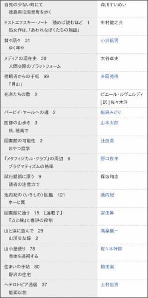 http://www.msz.co.jp/book/magazine/201212.html