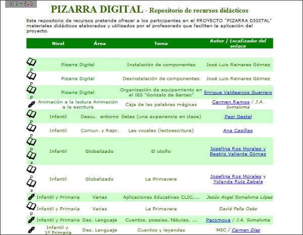 http://www.educarioja.org/educarioja/pizarradigital/repositorio.htm
