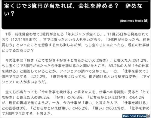 http://bizmakoto.jp/makoto/articles/0812/10/news084.html