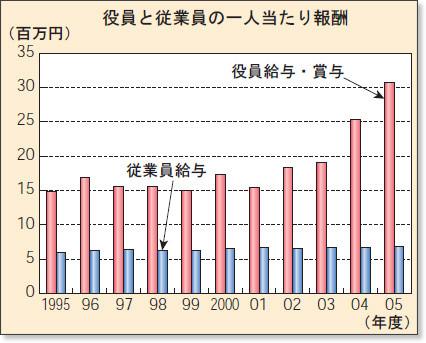 http://ratio.sakura.ne.jp/uploads/2007/08/07p1-1-15-a.jpg