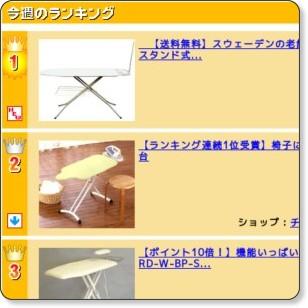 http://ranking.rakuten.co.jp/daily/210187.html
