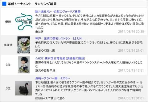 http://art.blogmura.com/tmt_rankall7223.html