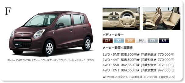 http://www.suzuki.co.jp/car/alto/grade_price/index.html