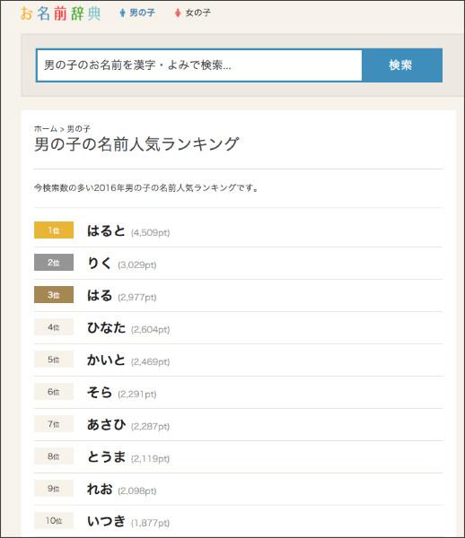 http://name.m3q.jp/ranking?g=1