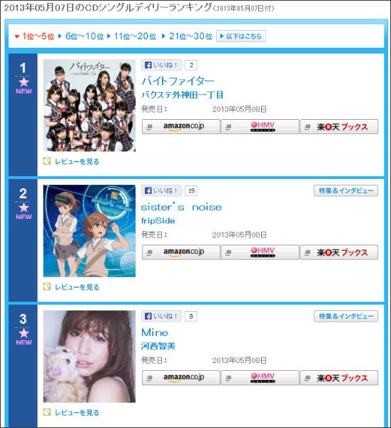 http://www.oricon.co.jp/rank/js/d/2013-05-07/