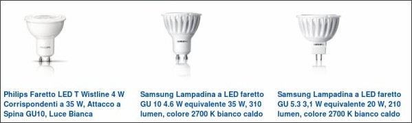http://www.amazon.it/s/ref=sr_st?__mk_it_IThttp://www.amazon.it/s/?_encoding=UTF8&camp=3370&creative=24114&keywords=Faretti%20a%20LED&linkCode=ur2&qid=1362185909&rh=n%3A1571292031%2Ck%3AFaretti%20a%20LED&sort=reviewrank_authority&tag=drrobert-21