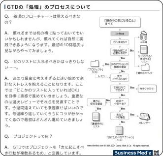 http://bizmakoto.jp/bizid/articles/0606/27/news080.html