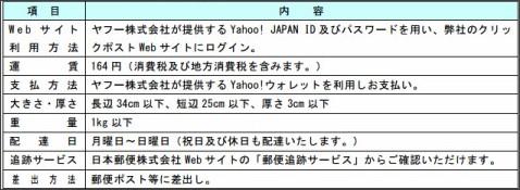 http://yubin.2-d.jp/y3/90.html