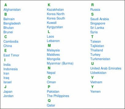 Are The Philippines Part Of Asia Kgb Answers