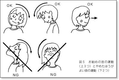 http://www.kawasaki-nursing-c.ac.jp/home/hp/teacher/Izumi%20Nishibata/HealthNetworkFiles/HN200304012-013.pdf