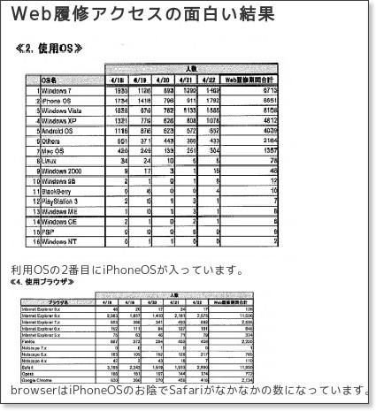 http://www.gjc.seikei.ac.jp/wp/?p=233