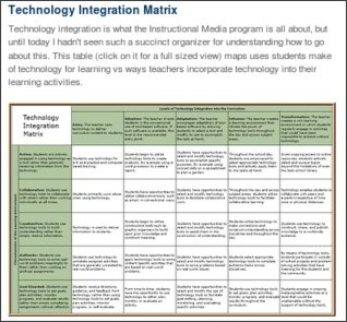 http://wilkesinstructionalmedia.blogspot.com/2010/01/technology-integration-matrix.html