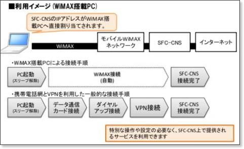 http://www.uqwimax.jp/news_release/appendix_20101122.pdf