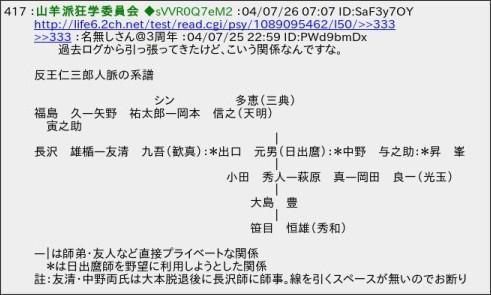 http://mimizun.com/log/2ch/psy/1084630704/417/