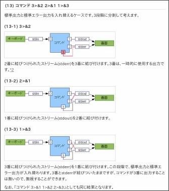 http://d.hatena.ne.jp/simply-k/20100802/1280617927