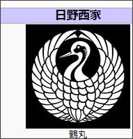 https://ja.wikipedia.org/wiki/%E6%97%A5%E9%87%8E%E8%A5%BF%E5%AE%B6