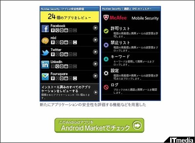 http://plusd.itmedia.co.jp/mobile/articles/1202/02/news078.html